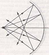 Nombre:  optica_geometrica14.jpg Vistas: 3798 Tamaño: 9,6 KB