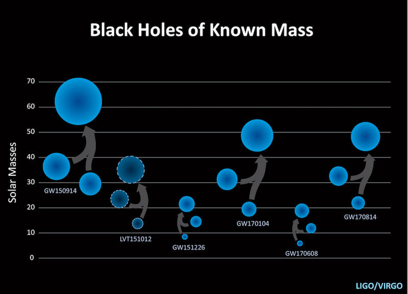 Nombre:  Black Holes GW.jpg Vistas: 329 Tamaño: 41,2 KB