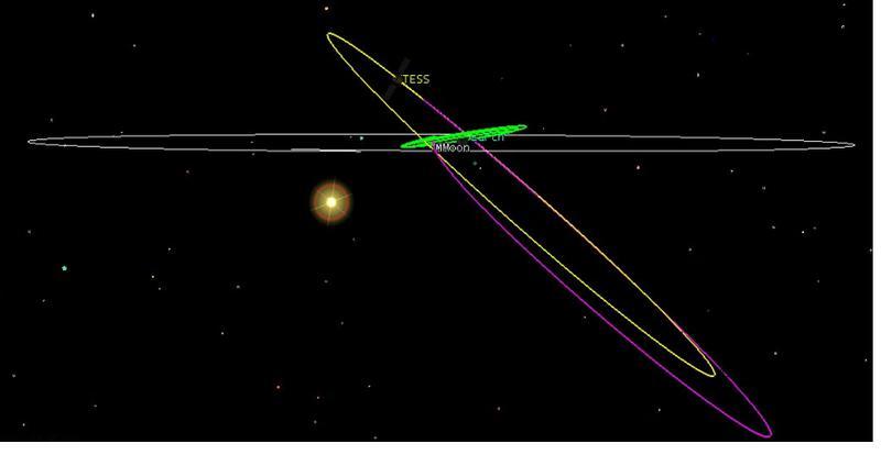 Nombre:  TESS inclinacion.jpg Vistas: 209 Tamaño: 17,1 KB