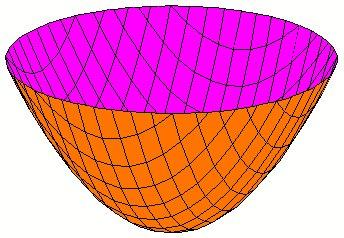 Nombre:  paraboloide.jpg Vistas: 155 Tamaño: 33,2 KB