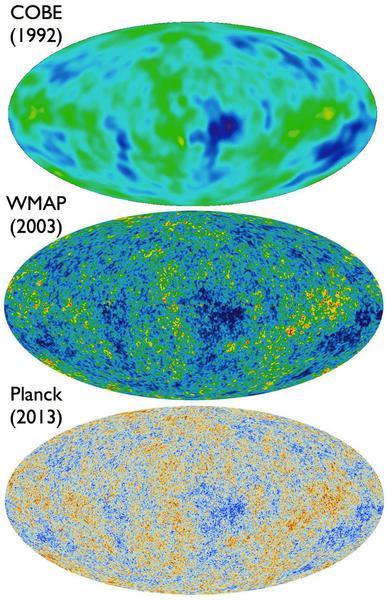 Nombre:  Cobe Wmap Planck.jpg Vistas: 114 Tamaño: 56,7 KB