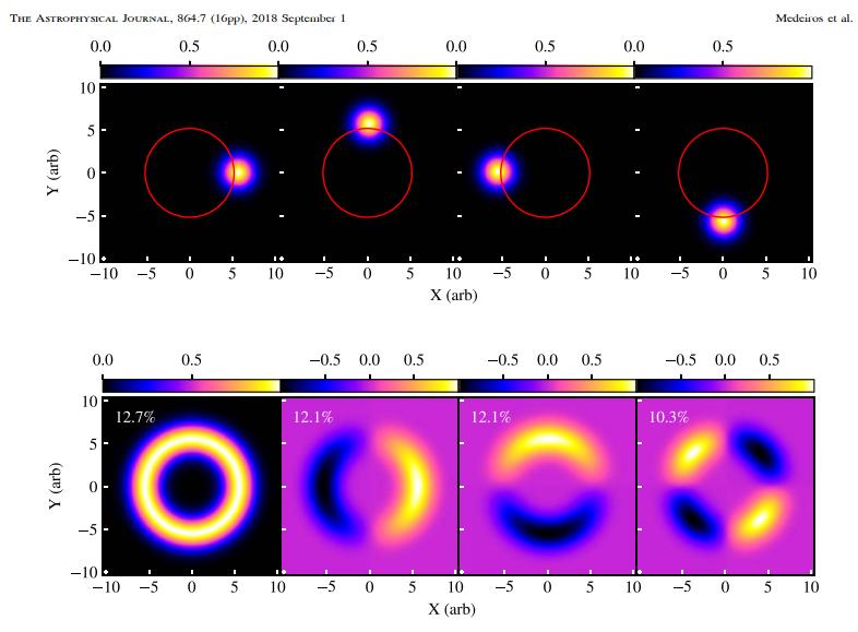 Nombre:  Black Hole Maths.png Vistas: 332 Tamaño: 265,2 KB