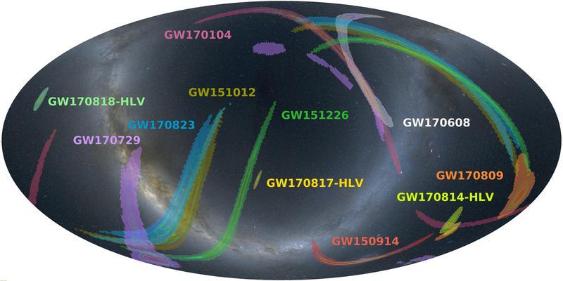 Nombre:  GWs posicion.jpg Vistas: 184 Tamaño: 41,4 KB