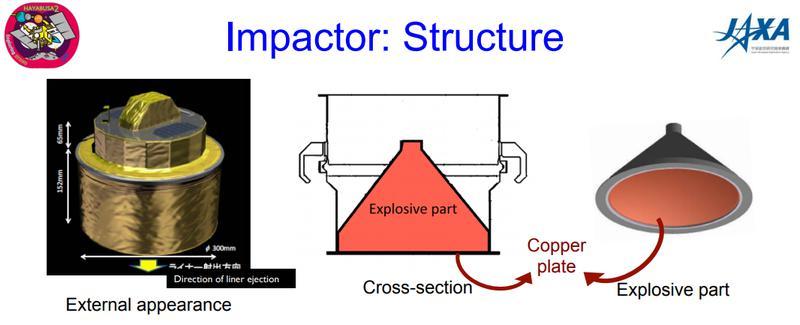 Nombre:  Impactor1.jpg Vistas: 55 Tamaño: 33,4 KB