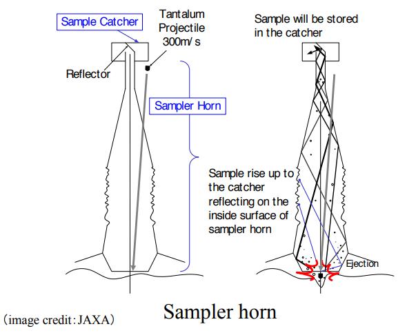 Nombre:  Sampler Horn.png Vistas: 60 Tamaño: 63,6 KB