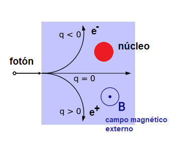 Nombre:  Detector.png Vistas: 99 Tamaño: 10,1 KB