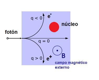 Nombre:  Detector.png Vistas: 101 Tamaño: 10,1 KB
