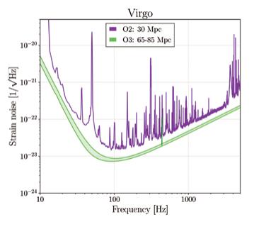 Nombre:  VIRGO improved 2019.png Vistas: 128 Tamaño: 46,8 KB