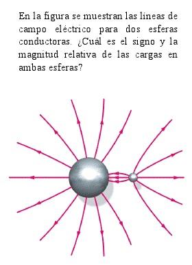 calcula intensidad campo electrico: