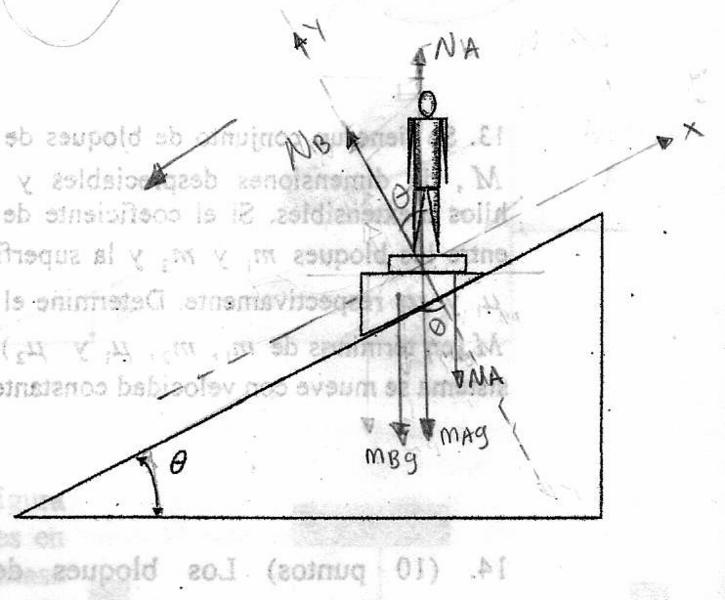 1r ciclo Ayuda: Ejercicio Leyes De Newton