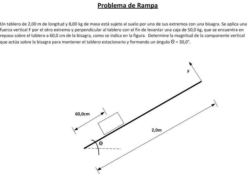 Resultado de imagen para problema de física