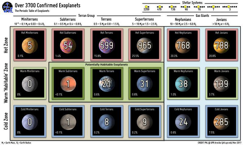 Nombre:  Exoplanetas.jpg Vistas: 283 Tamaño: 74,1 KB