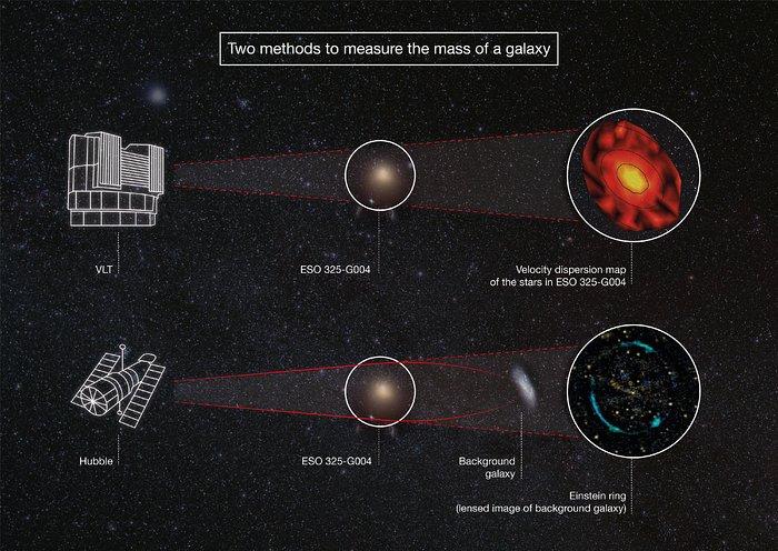 Nombre:  R G VLT Hubble.jpg Vistas: 82 Tamaño: 104,2 KB