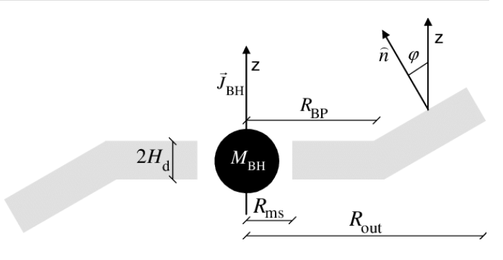 Nombre:  B-P effect.png Vistas: 41 Tamaño: 41,2 KB