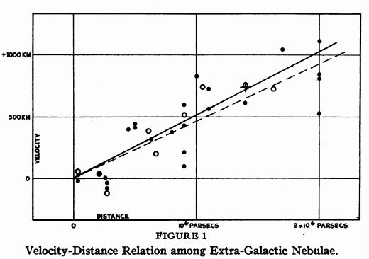 Nombre:  Diagrama Hubble.PNG Vistas: 344 Tamaño: 42,2 KB